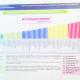 рейтинг муниципалитетов