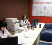 Можайск МФЦ